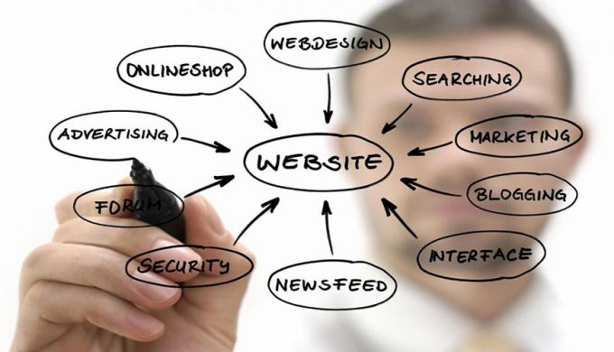 Business-Websites