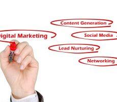 Four Keys to Digital Marketing Success